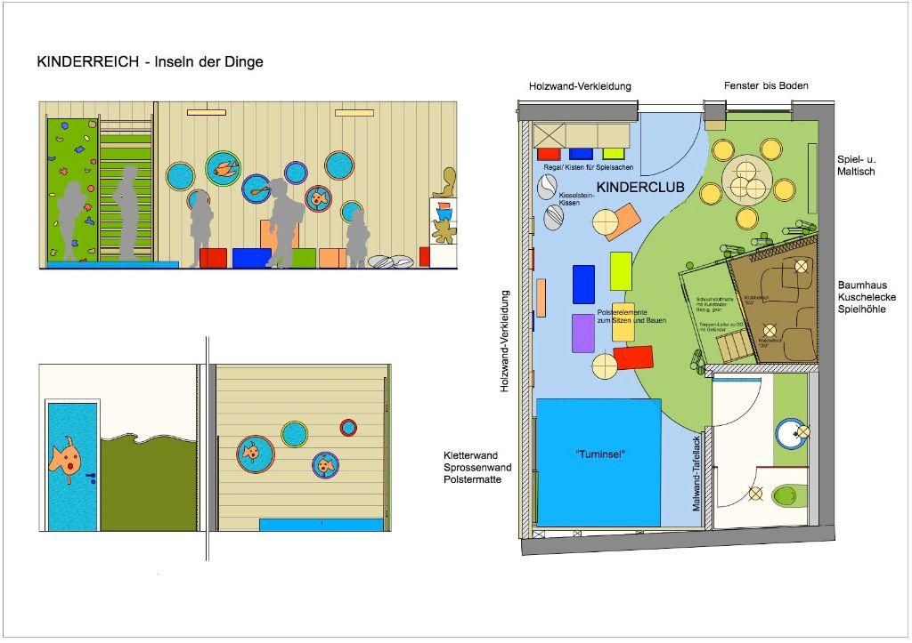 Innenausbau-Planung Kidsclub