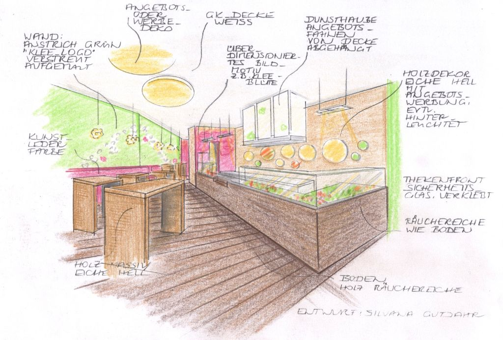 MIRA Muenchen - Klee-Visualisierung Entwurfsidee-Theke Holz