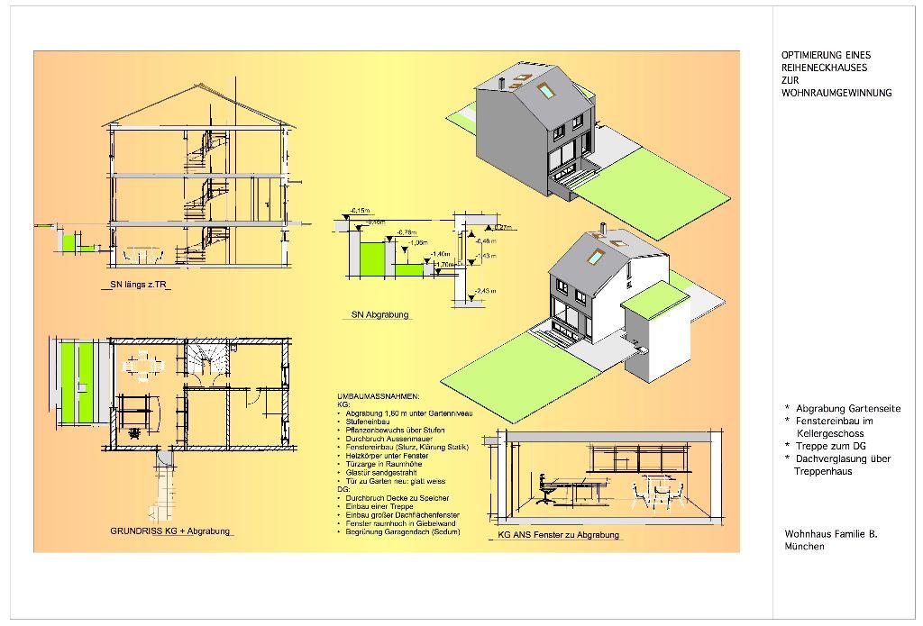 Link zu Wohnobjekte
