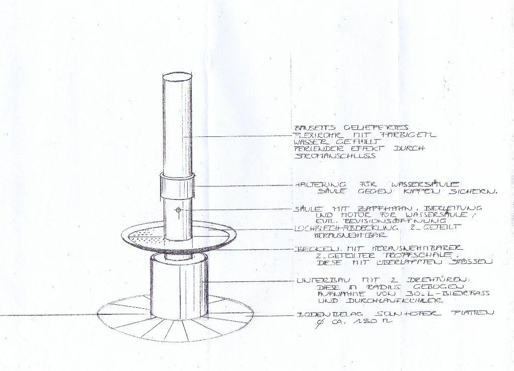 Schalander-Wuerzebrunnen-Entwurf